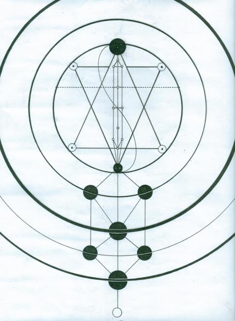 Esoteric Symbology Richie Montgomery Thumbnail